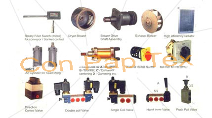 Parts of Rotary Printing Machine